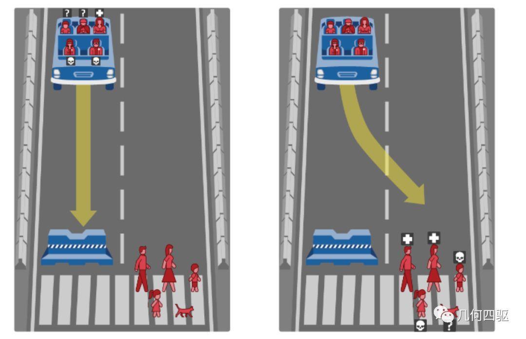 无人车决定撞向你之前,要不要先来一场伦理审判?